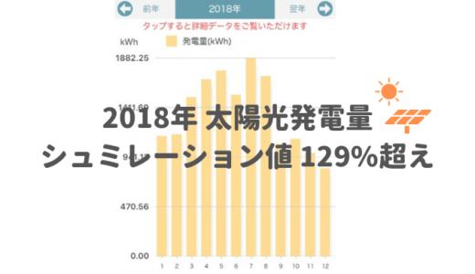 2018年度の太陽光発電量と売電実績。シュミレーション値の129%超えという結果に