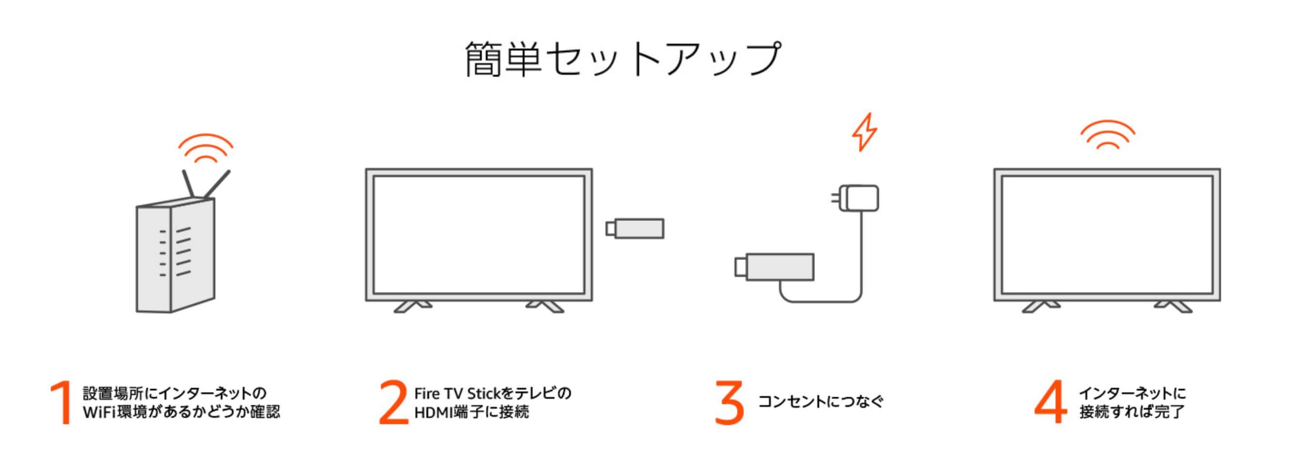 AmazonFireTV セットアップ